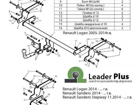 RENAULT LOGAN (седан) 2005-2014 / 2014-...